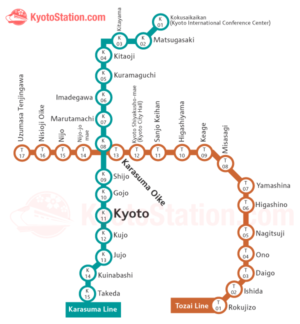 Karasuma Line Kyoto Subway Map