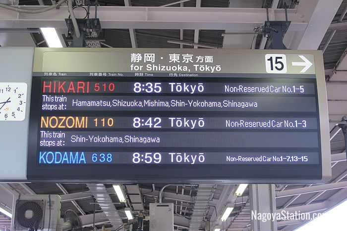 A departure sign at Platform 15 showing the three train types on the Tokaido Shinkansen Line