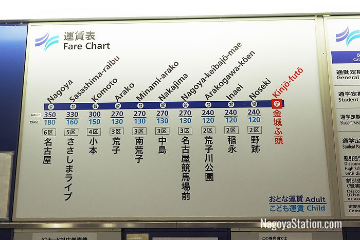 There are fare charts above the ticket machines which are written in both Japanese and English
